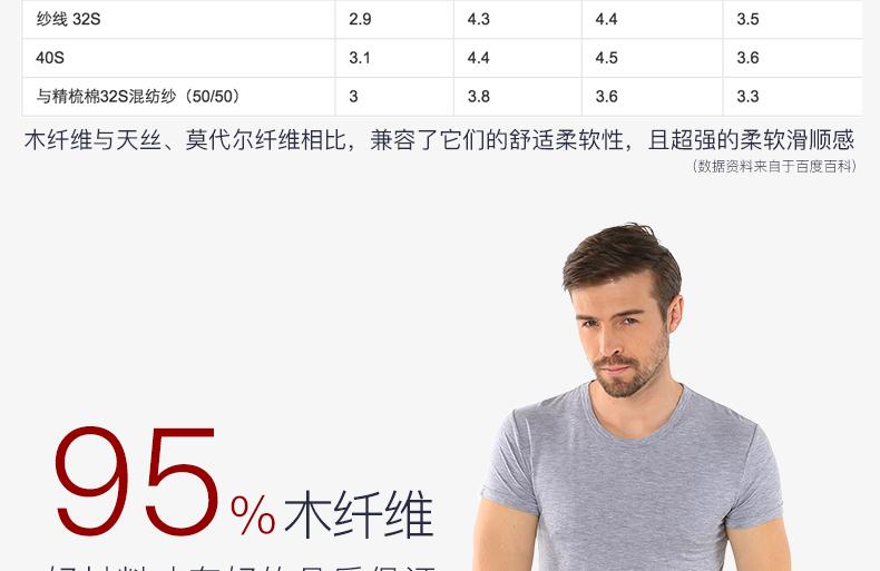 浪莎夏季男士纯色短袖T恤休闲工字背心木纤维舒适亲肤薄款打底衫产地