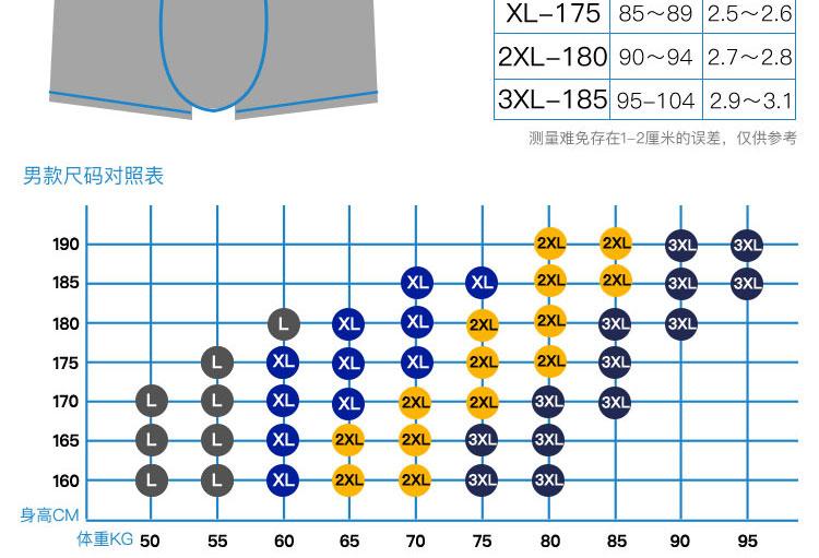 浪莎4条装男士内裤舒适纯棉夏季冰丝凉爽三角裤青年三角内裤竹纤维短裤头价格